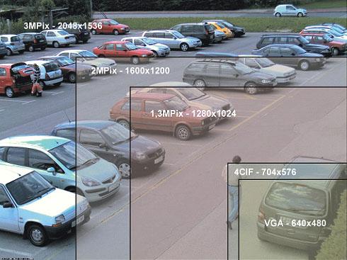 porownanie-rozdzielczosci-kamer